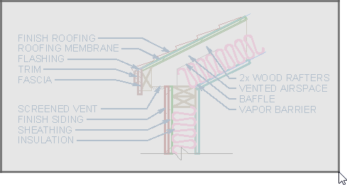 Drawing a selection marquee
