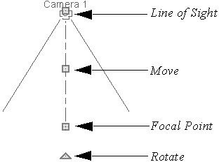 Camera symbol selected in a plan view