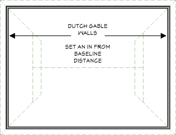 """Dutch gable walls with an In From Baseline distance of 96"""""""
