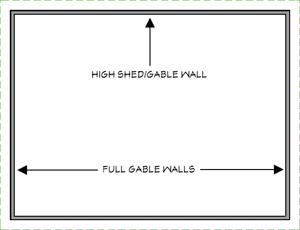 High shed/gable wall and full gable walls will create a shed roof