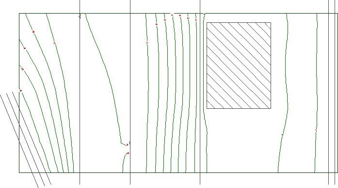 Terrain Perimeter with contour lines