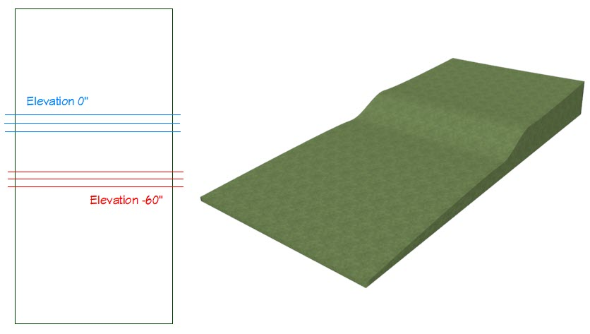 Terrain with varying elevation