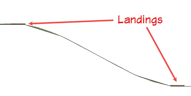 Two landings in an elevation view