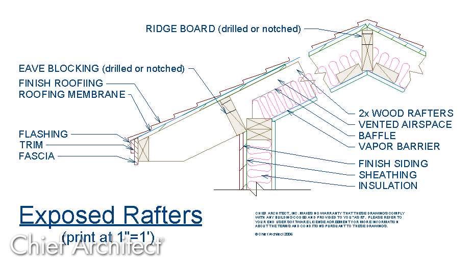 Exposed Rafters CAD detail containing text, lines, and polylines