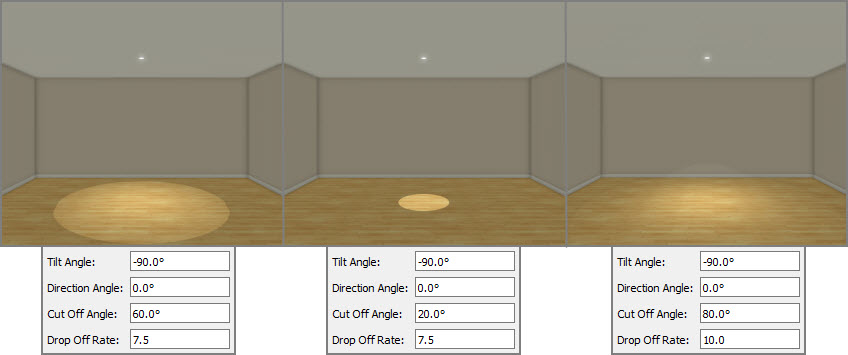 Lighting differences when cut off angle and drop off rate are adjusted
