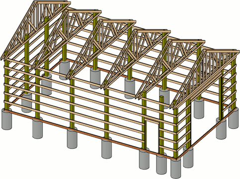 A complete framing overview of the pole barn
