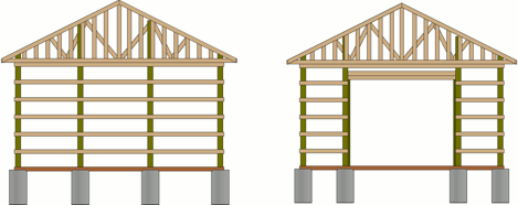 Elevation view of the end posts