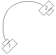 Spline containing two key frames