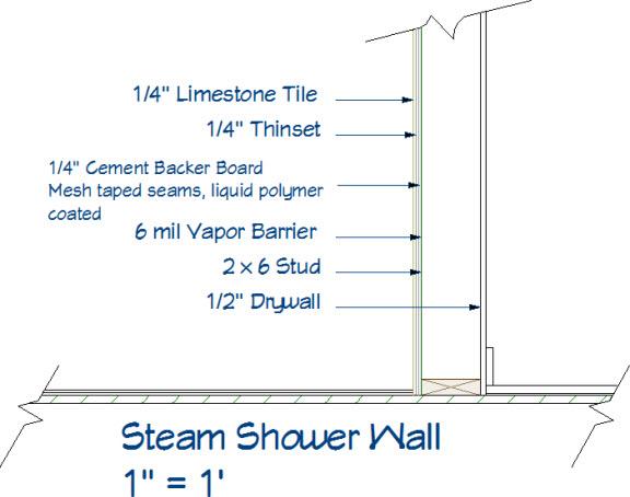 Creating A Steam Shower
