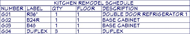 Kitchen Remodel Schedule displaying cabinets, a refrigerator, and electrical outlets