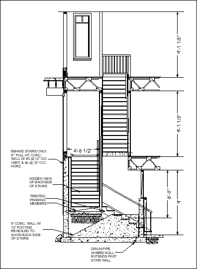 Stair detail imported into Home Designer