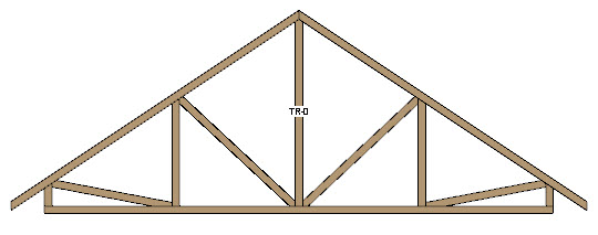 Creating An Energy Heel Truss