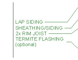 Example of Text lines left justified along vertical CAD line